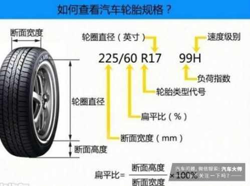 你不知道的轮毂冷知识 汽车轮毂的区别