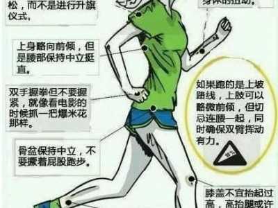 耐力网全程马拉松训练计划 业余马拉松训练