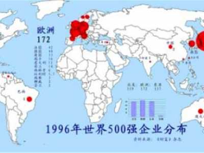 世界500强中美国独占121家、日本52家、印度8家 美国有多少家企业