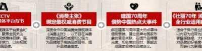 中央电视台二套节目CCTV-2消费主张国庆特别节目赞助 中央电视台2套